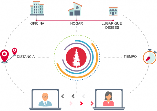 Entorno-Online